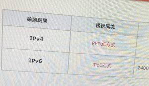 方法 ipv6 Ipv4 over 確認